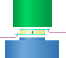 Cross section of a compression-mode accelerometer