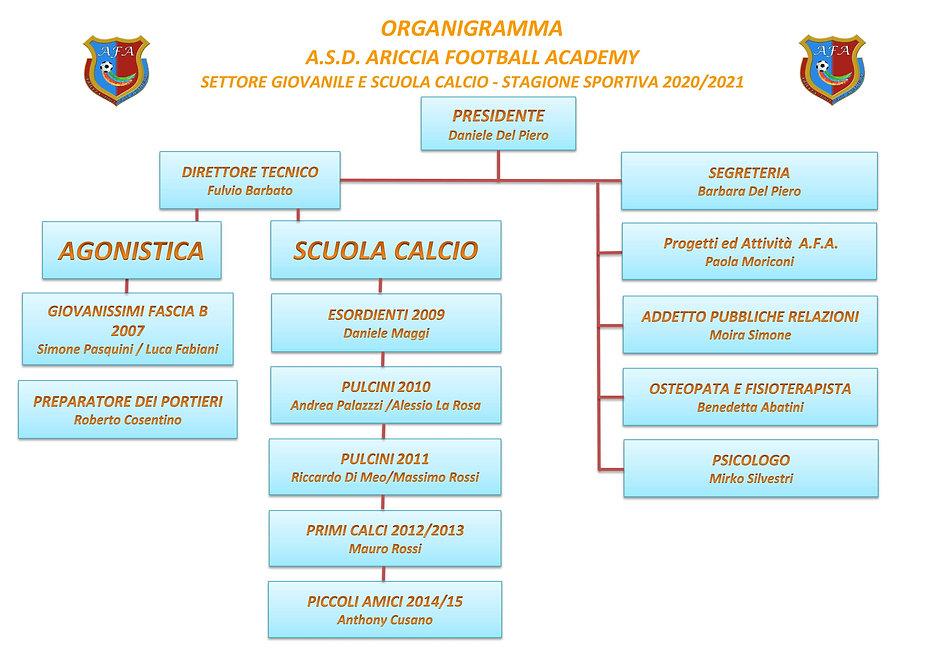ORGANIGRAMMA-1.jpg