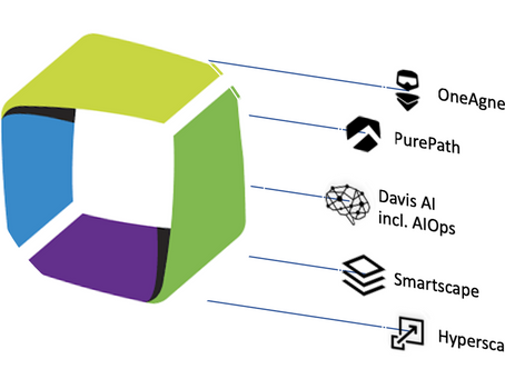 Five reasons why Dynatrace is superior to other APM solutions