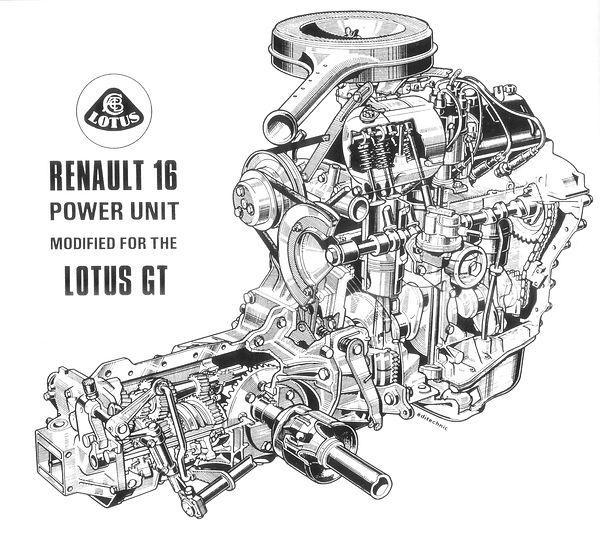 Moteur Renault Lotus Europe