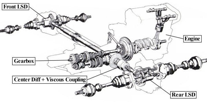 Chassis Peugeot 205 T16