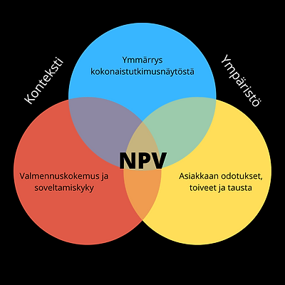 NPV-3.png