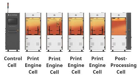 3d-systems-figure-4-production-engine-mo