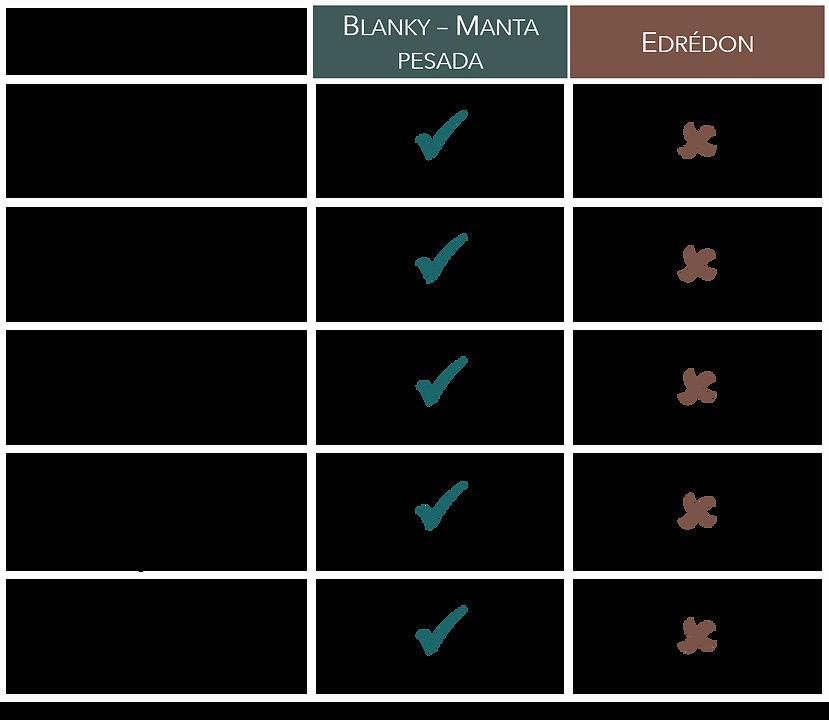 Tabela site ES.png