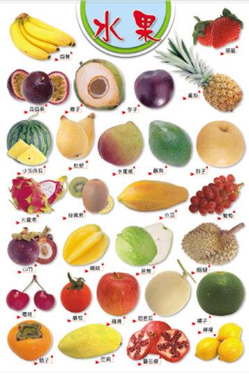 可愛水果掛圖