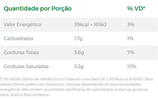 Informe Nutricional Leite de Coco Profissional Copra