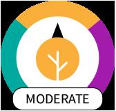 fittrek_grade_moderate.png