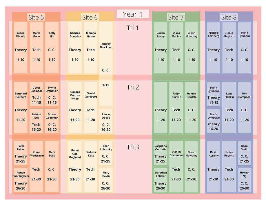 CAPA Training Schedule 20-21 Year 1.jpg