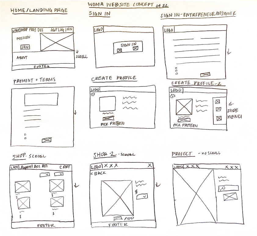 Woma_website_wireframes.jpg