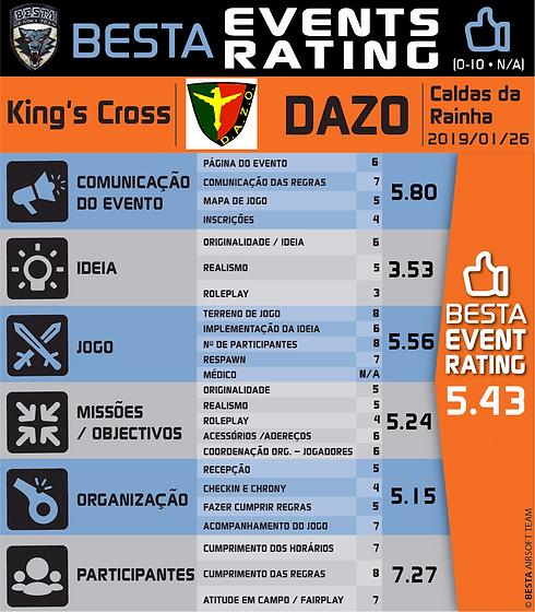 ratingdazo.png