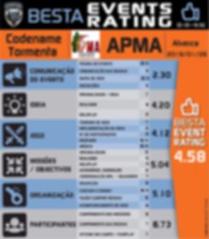 ratingAPMA.png