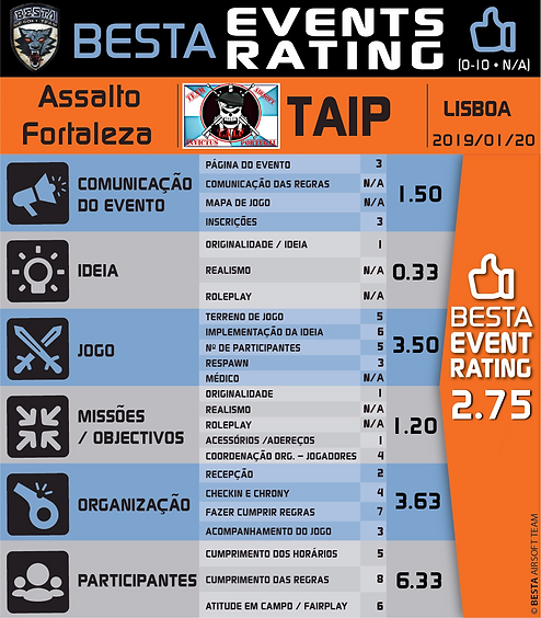 tabelataip.png