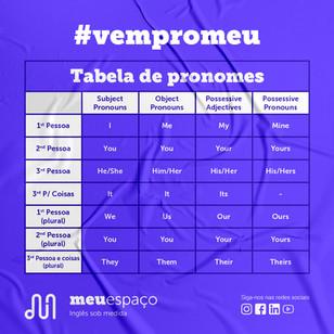 Pronomes pessoais e possessivos em inglês