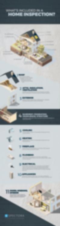 Spectora_Infographic_Appliances.png