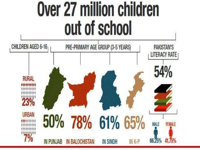 Bright Hope Pakistan always step in ahead for the development of communities