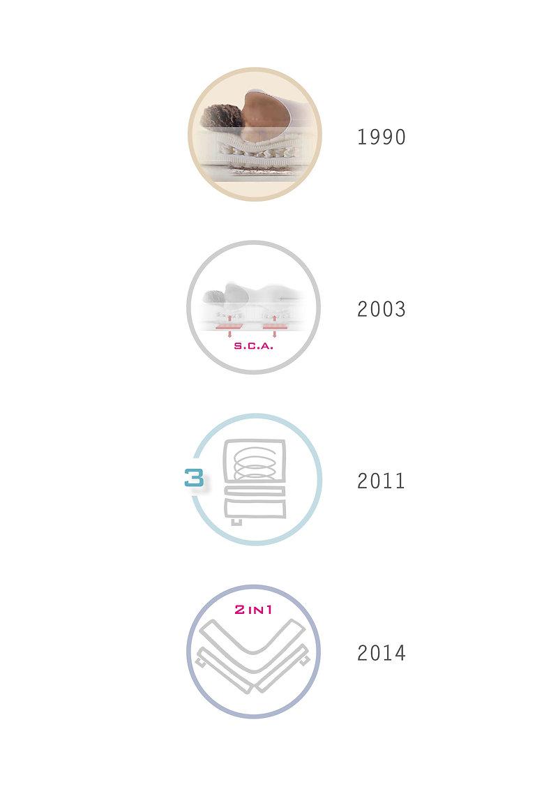 6. 詩蘭慕的四項專利.jpg