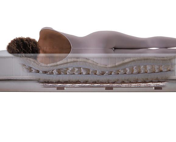 2. 雙層床墊系統.jpg