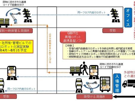 QBIT、NEDOの「自動走行ロボットを活用した新たな配送サービス技術開発事業」に採択。~異種ロボット連携による、外部物流とのシームレスな館内配送サービスの実現を目指す~
