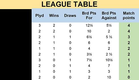 League table.png