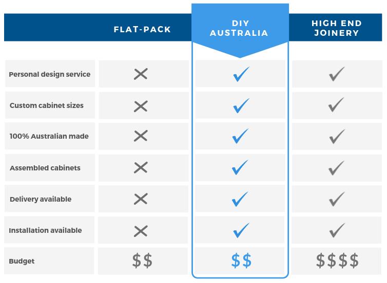 DIY comparison chart new.png