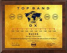 RU3EG  top band.jpg