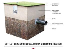 Constructing Greens at Cutten Fields