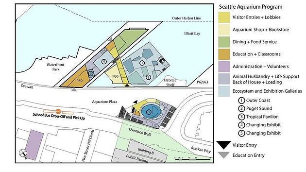 A New Vision for the Seattle Aquarium