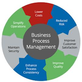 Business Optimazation 3.png