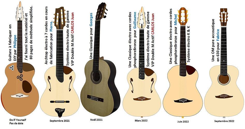 - - Guitares en commande.jpg