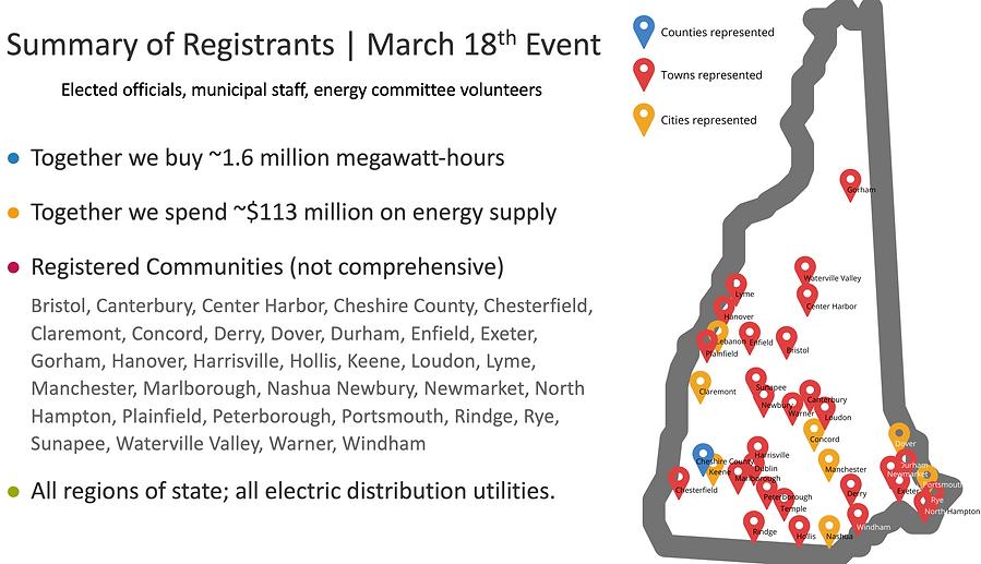 March 18 Registrants.png