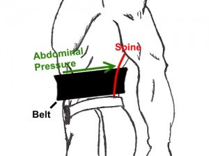 Lifting Belts, Are They Good?