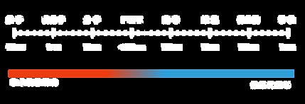 奈米尺寸圖表.png
