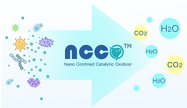 NCCO function.png