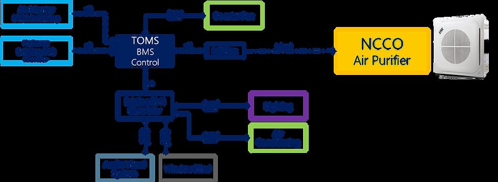 toms-diagram.png