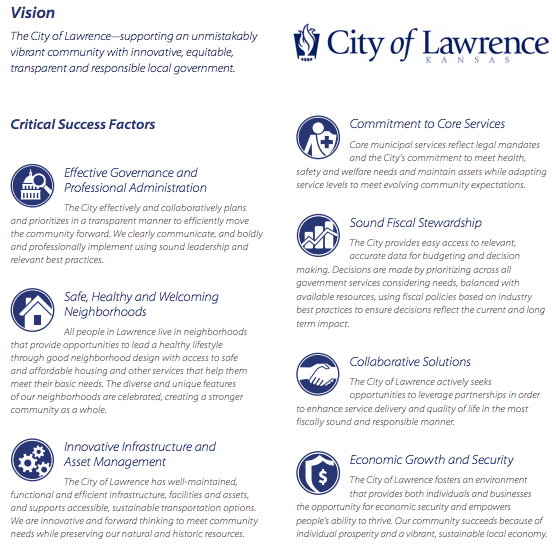 City of Lawrence Launches Open PBB Data: Advancing Program