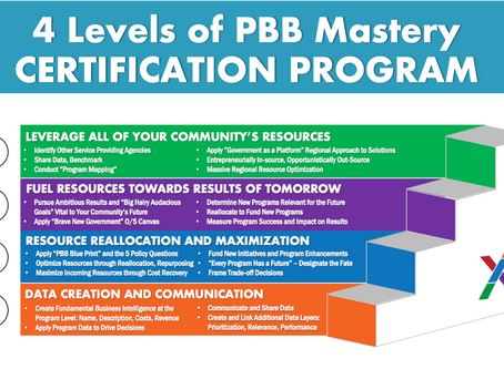 A New Skill Set For Data-Driven      Decision-Making: The 4-Levels of        PBB Mastery