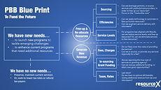 PBB Blue Print.jpg