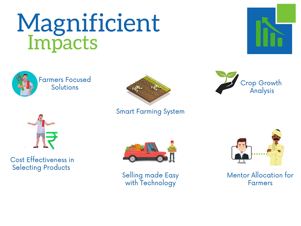 magnificent impacts-min.png
