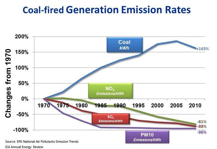emission rates.jpg