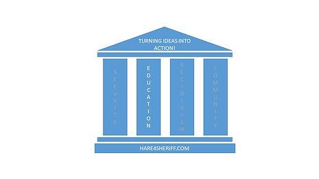 4 Pillars - Education.jpg