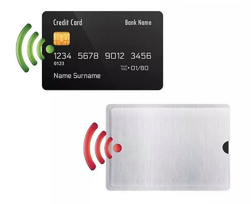 RFID Blocking sleeve for credit cards
