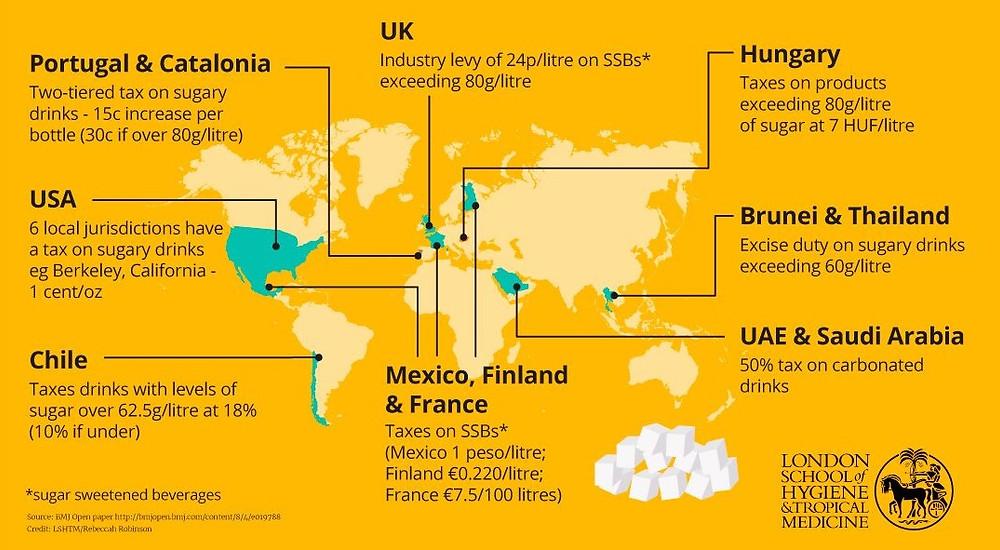世界の砂糖税導入国についてのポスター|副腎疲労HP