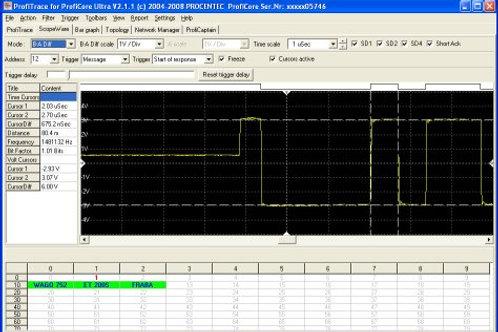 ProfiTrace Software- SCOPEWare