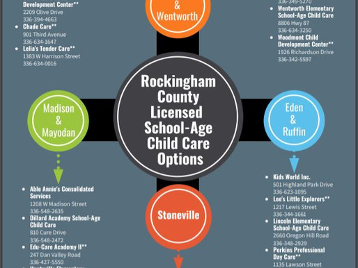 Licensed Child Care Services in Rockingham County
