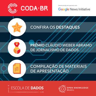 Coda BR 2019 - Instagram post