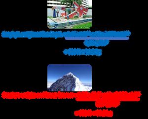 PSLE gravitational force question top enrichment centre