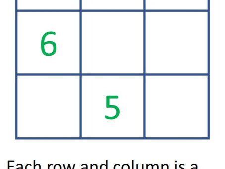 Past Year GEP Selection Test Question - Number Palindrome