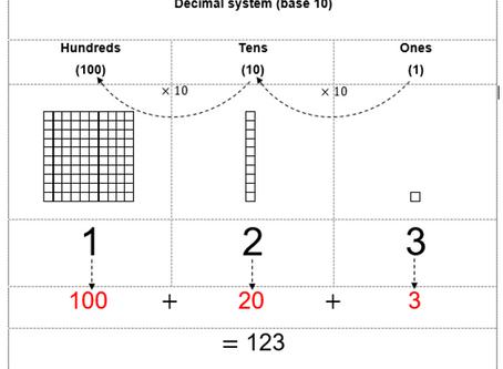 Beautiful Binary Numbers