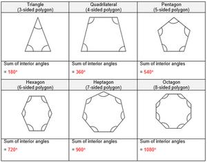 PSLE maths geometry