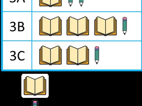 2019 GEP Test Question ~ No Algebra Please!